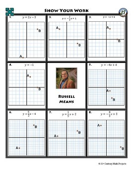 Person Puzzle - Graphing Linear Equations - Russell Means Worksheet