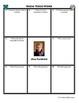 Person Puzzle -- Decimal Word Names - Mia Farrow Worksheet