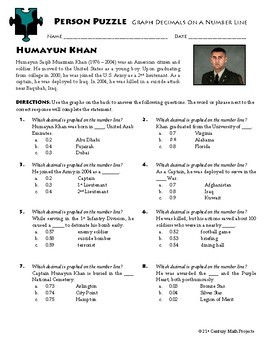 Person Puzzle - Graphing Decimals on a Number Line  - Humayun Khan Worksheet