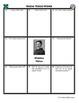 Person Puzzle - Percent of a Number - Nikola Tesla Worksheet