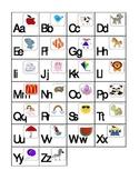 Personal ABC sound board chart