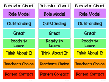 Personal Behavior Clip Charts