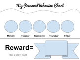 Personal Behavior Motivation Chart