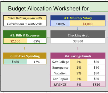 personal budget allocation calculator by tech better teach better