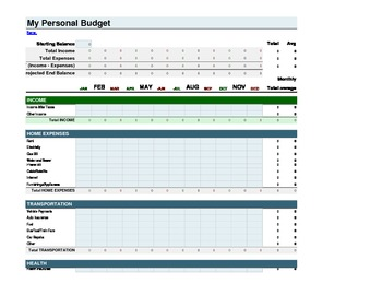 Personal Budget Spreadsheet