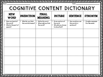 Vocabulary Cognitive Content Dictionary {CCD}
