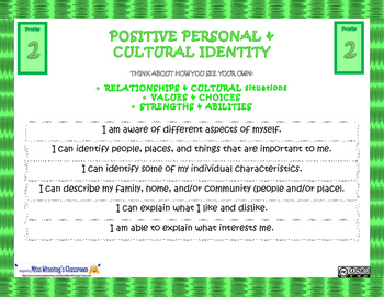 Personal & Cultural Identity Core Competencies Slides (New BC Curriculum)