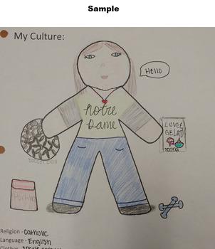 Personal Culture social studies activity - Culture Man