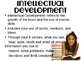 Personal Development Powerpoint for FCS Interpersonal Studies Course