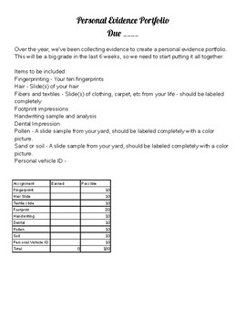 Personal Evidence Portfolio for Forensics with Rubric