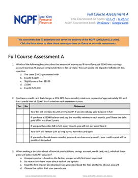 Personal Finance Assessment: Full Course Assessment