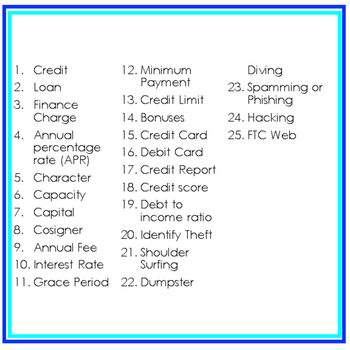 Personal Finance CREDIT Word Wall Pennants (Economics and Free Enterprise)