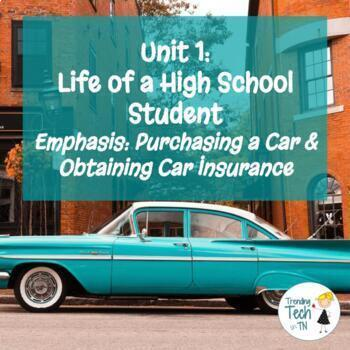 Personal Finance Car buying project bundle