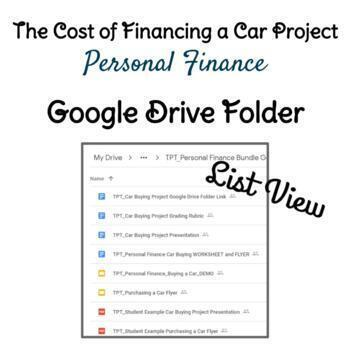 Personal Finance - Purchasing a Car - Editable in Google Docs!