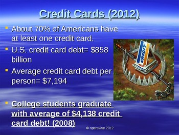 Personal Finance: Credit Card PowerPoint