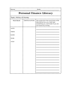 Personal Finance Literacy Reflections