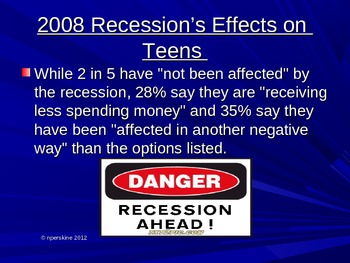 Personal Finance: Startling Facts about Teen Spending