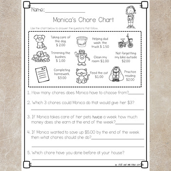 Personal Finance for Kids Packet