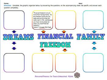 Financial Freedom Graphic Organizer (Financial Literacy)
