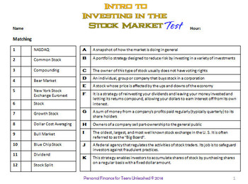 Intro to Investing in the Stock Market Test (Financial Literacy)