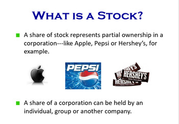 Intro to Investing in the Stock Market Presentation (Financial Literacy)