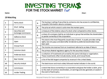 Investing Terms Test (Financial Literacy)