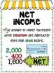 Personal Financial Literacy: 5th grade Vocabulary Posters