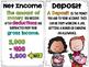 Personal Financial Literacy: A Book Fair Experience!