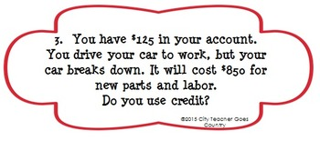 Personal Financial Literacy - Credit Sorting Activity - TEKS 3.9D