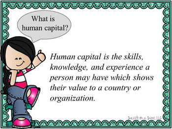 Personal Financial Literacy TEKS 3.9A - 3.9F PowerPoint with Student Engagement
