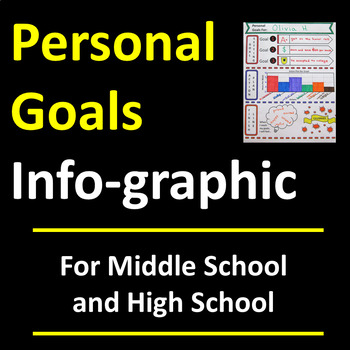 Personal Goals Info-graphic Activity - FREE