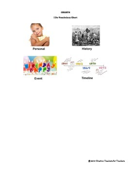 Personal Histories/Timeline Lesson