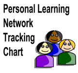 Personal Learning Network Tracking Chart