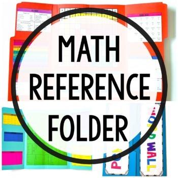 Personal Math Reference Wall