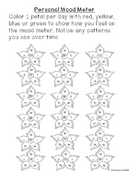 Personal Mood Meter Flower Theme