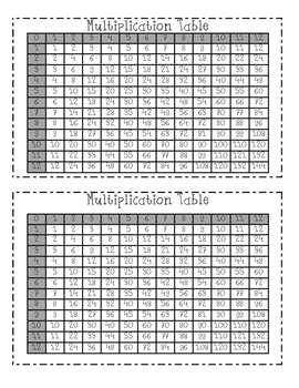 Personal Multiplication Table