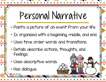 Narrative Writing (Primary)