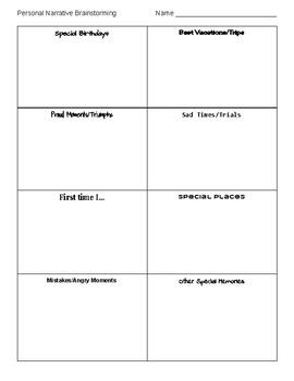 brainstorming narrative essay topics