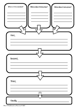 Personal Narrative Essay Map By Melanin Kidz Sped Resources  Tpt