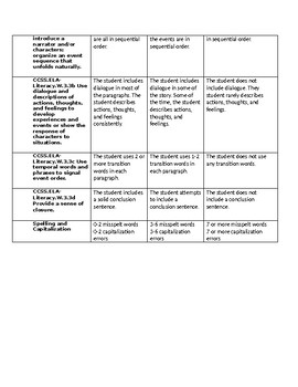 Personal Narrative G.O. and Rubric