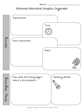 personal narrative essay organizer Mapping out your thoughts before you start writing is key to a well-organized essay your students will map their first draft of a personal narrative using this graphic organizer.