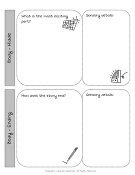 Examples of Graphic Organizer