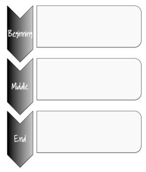Personal Narrative Graphic Organizers (3)