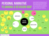 Personal Narrative Planning & Revision Mind Map