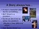 Personal Narrative Powerpoint