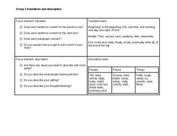 Personal Narrative Revision and Differentiaton