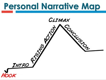 Personal Narrative Rising Action Practice Pack