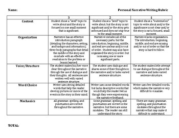Writing an admission essay 5th graders