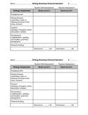 Personal Narrative Rubric Grades 3-5