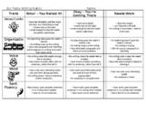 Personal Narrative Rubric - Six Traits of Writing - Editable!